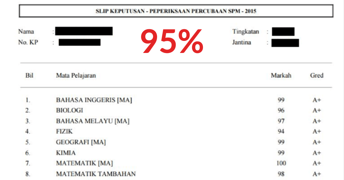 How I achieve straight A+ with >95% average percentage in SPM trials examination